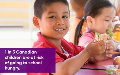 School Nutrition & Healthy Eating